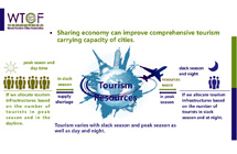 Opportunities and Challenges Brought by Sharing Economy to the Development of World Tourism Cities